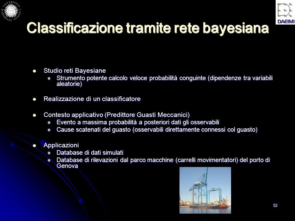 Classificazione tramite rete bayesiana