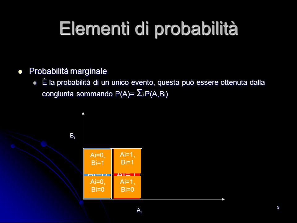 Elementi di probabilità