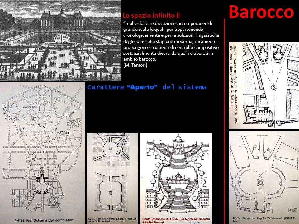 Lo spazio infinito il Barocco