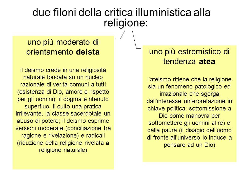 due filoni della critica illuministica alla religione: