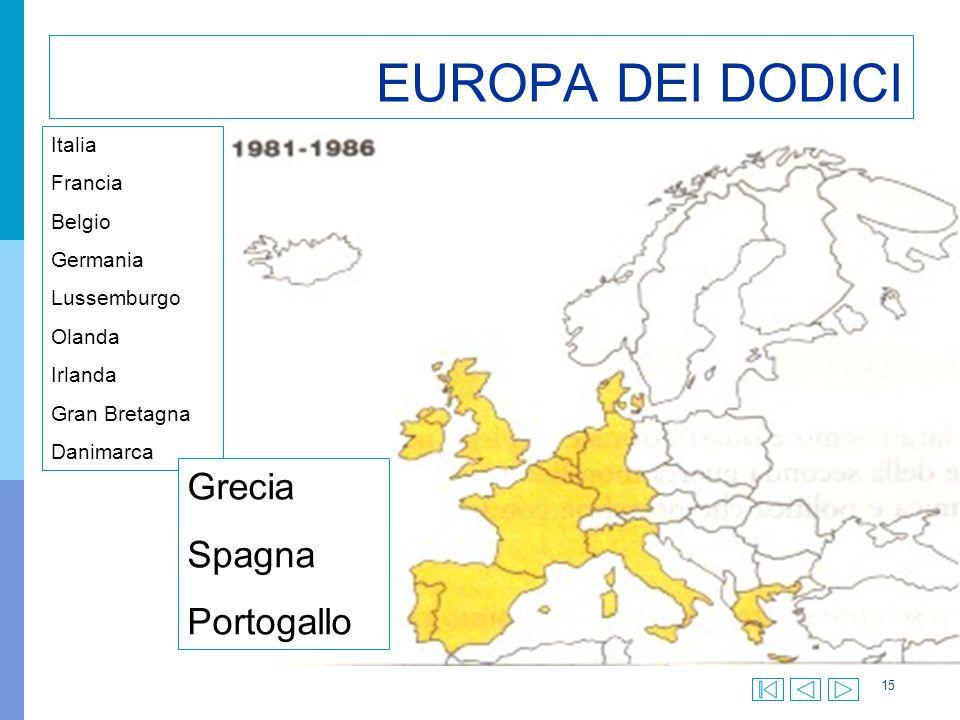 EUROPA DEI DODICI Grecia Spagna Portogallo Italia Francia Belgio