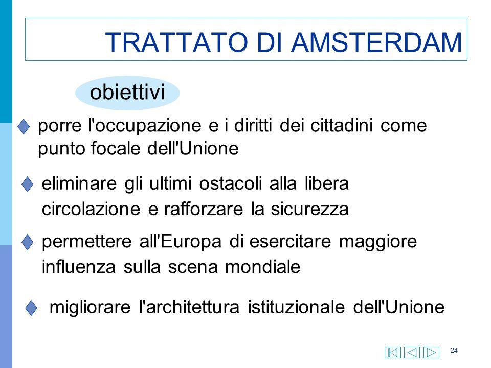 TRATTATO DI AMSTERDAM obiettivi