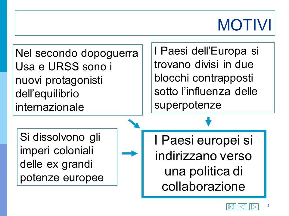 I Paesi europei si indirizzano verso una politica di collaborazione