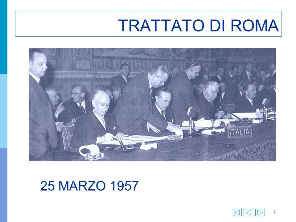 TRATTATO DI ROMA 25 MARZO 1957