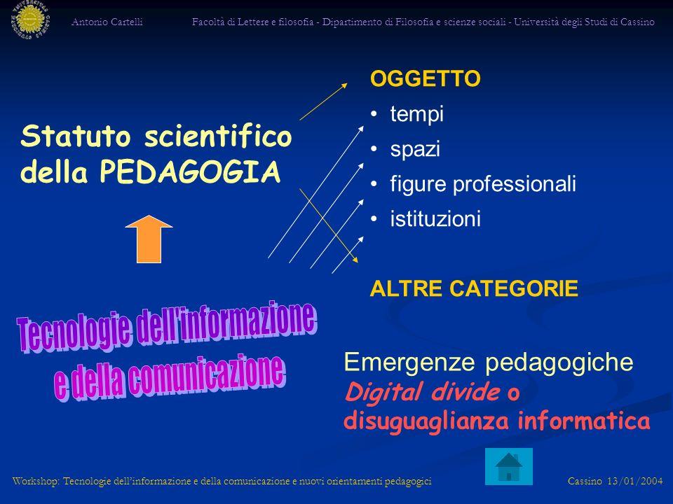 Tecnologie dell informazione