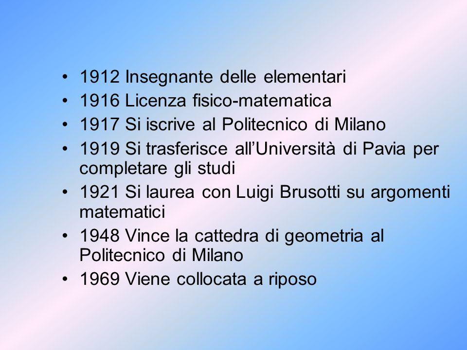 1912 Insegnante delle elementari