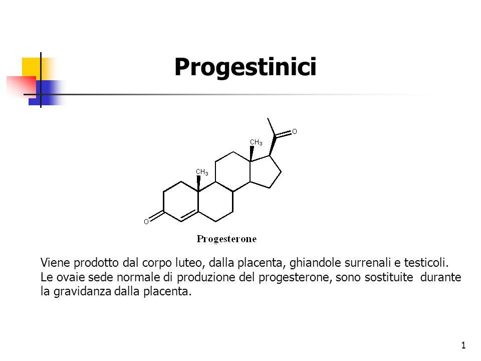 Progestinici Viene prodotto dal corpo luteo, dalla placenta, ghiandole surrenali e testicoli.