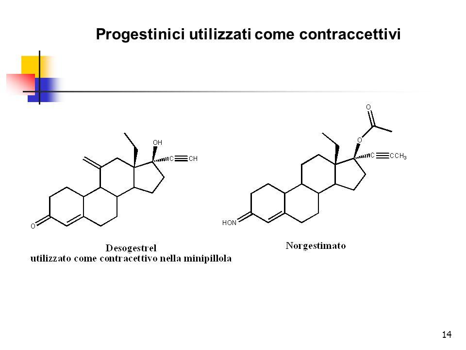 Progestinici utilizzati come contraccettivi