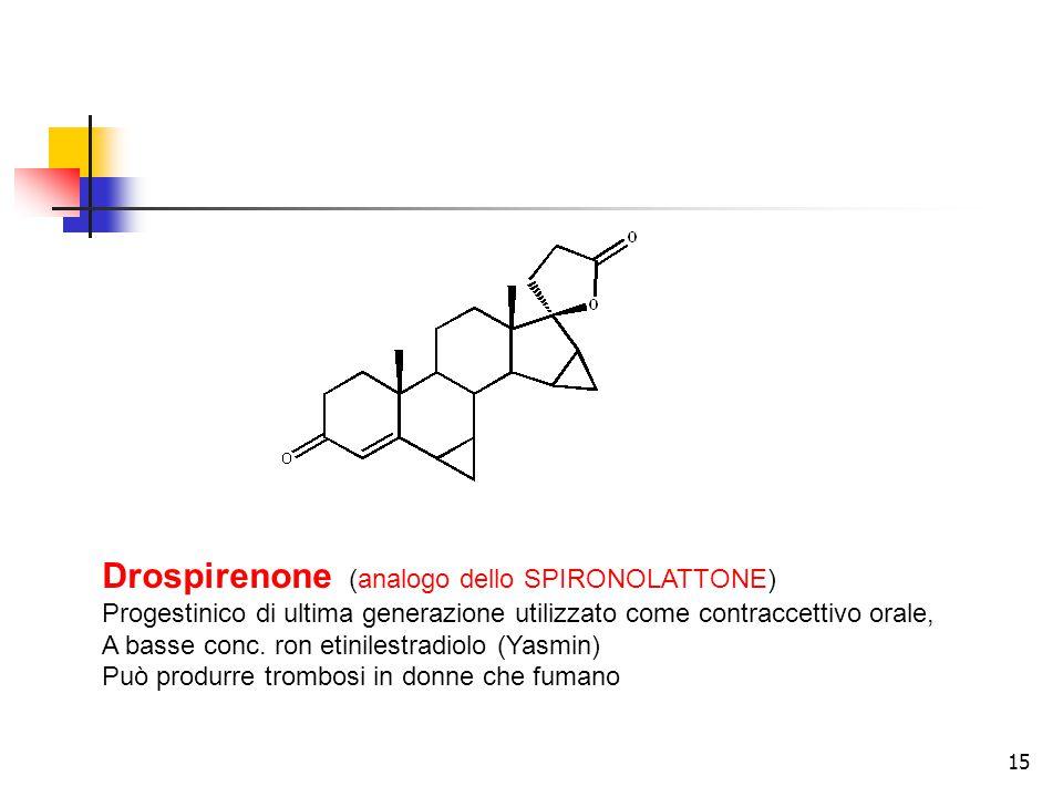 Drospirenone (analogo dello SPIRONOLATTONE)