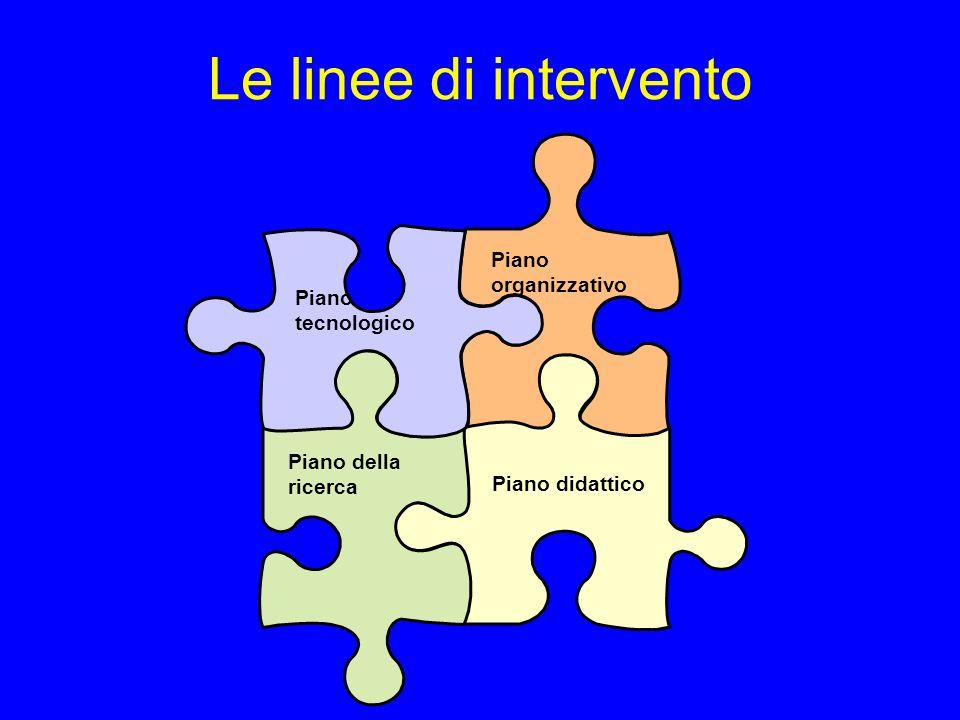 Le linee di intervento Piano organizzativo Piano tecnologico