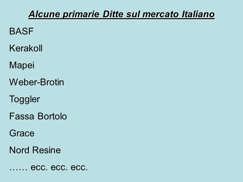 Alcune primarie Ditte sul mercato Italiano