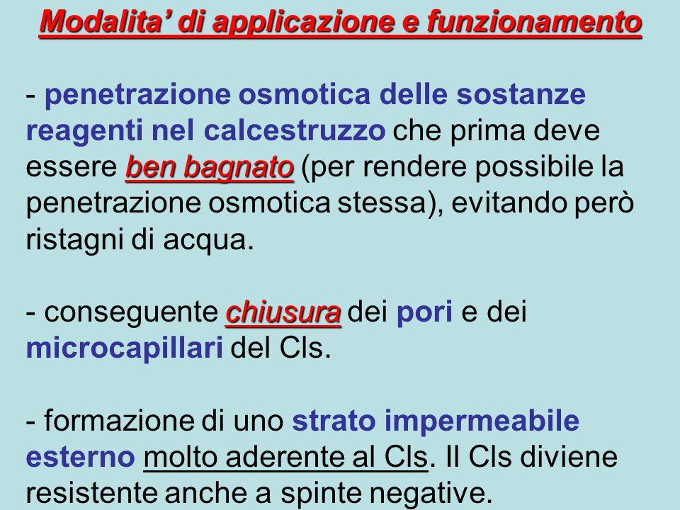 Modalita' di applicazione e funzionamento