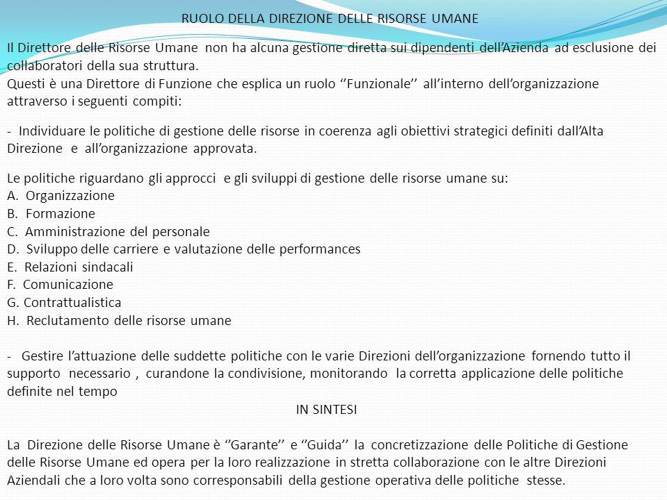 RUOLO DELLA DIREZIONE DELLE RISORSE UMANE