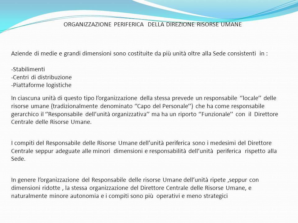 ORGANIZZAZIONE PERIFERICA DELLA DIREZIONE RISORSE UMANE
