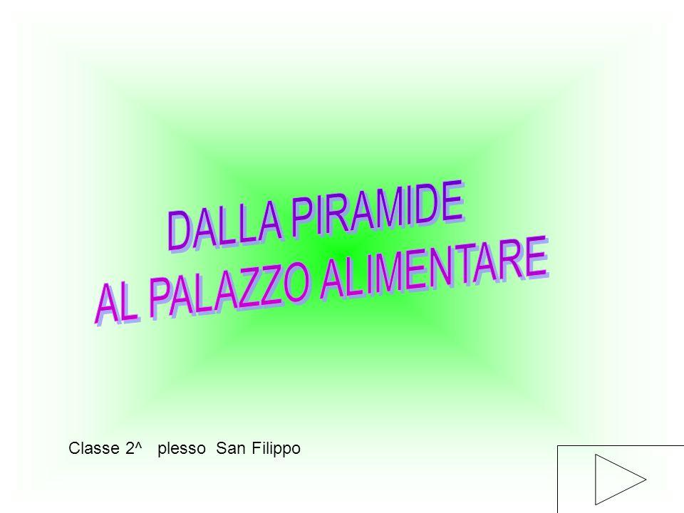 DALLA PIRAMIDE AL PALAZZO ALIMENTARE Classe 2^ plesso San Filippo