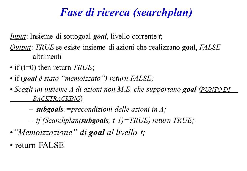 Fase di ricerca (searchplan)