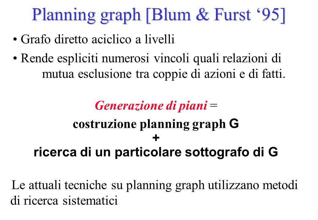 costruzione planning graph G ricerca di un particolare sottografo di G
