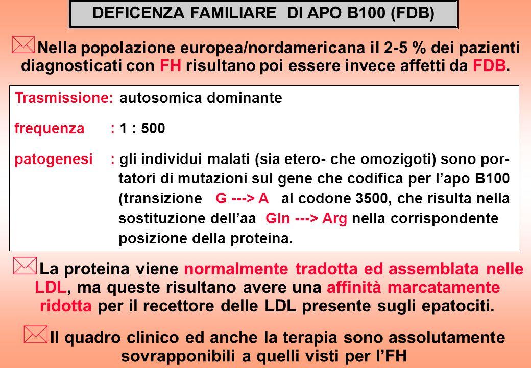 DEFICENZA FAMILIARE DI APO B100 (FDB)