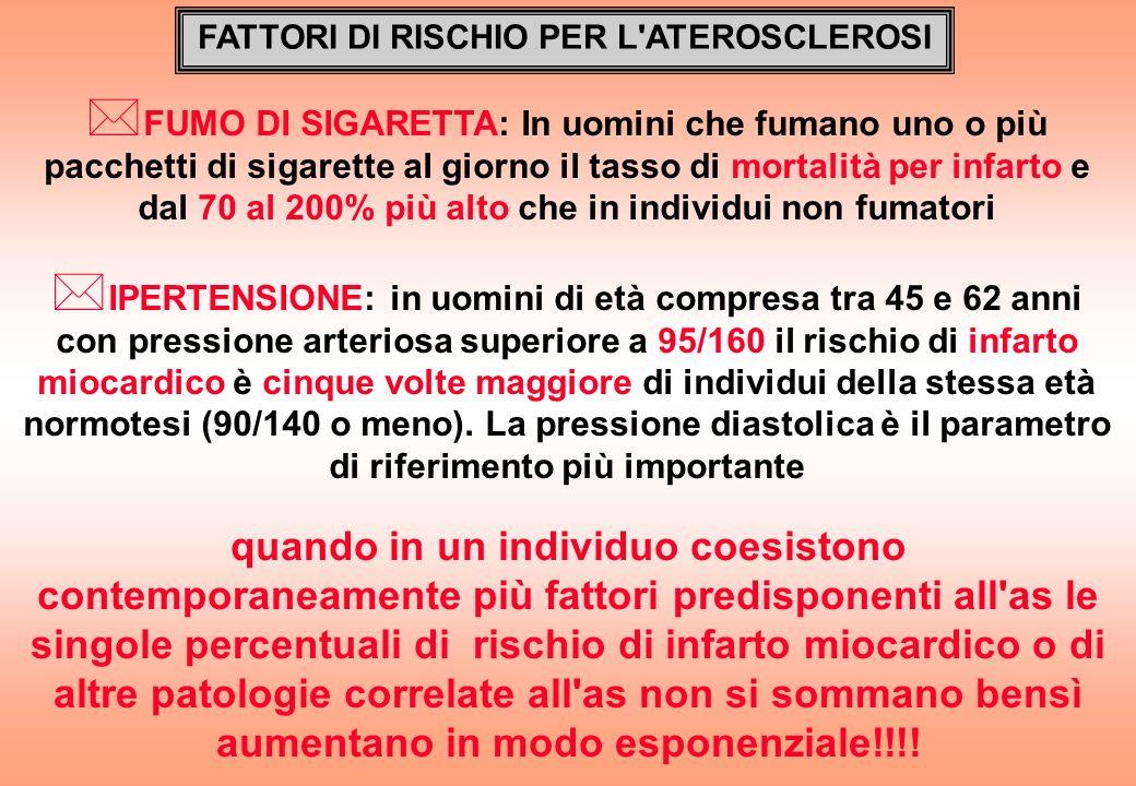 FATTORI DI RISCHIO PER L ATEROSCLEROSI