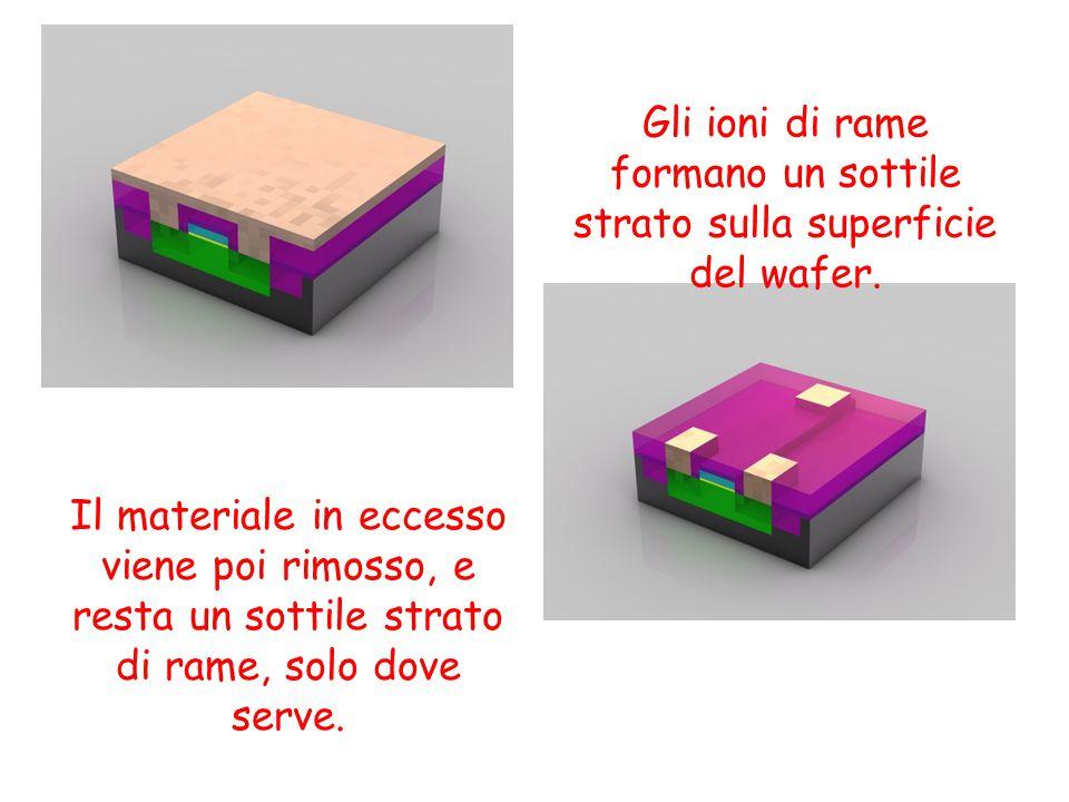 Gli ioni di rame formano un sottile strato sulla superficie del wafer.