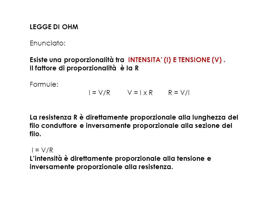 LEGGE DI OHM Enunciato: Esiste una proporzionalità tra INTENSITA' (I) E TENSIONE (V) . Il fattore di proporzionalità è la R.