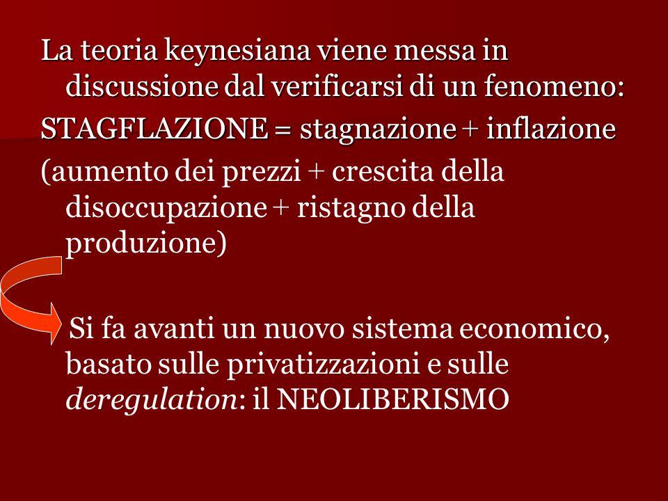 La teoria keynesiana viene messa in discussione dal verificarsi di un fenomeno: