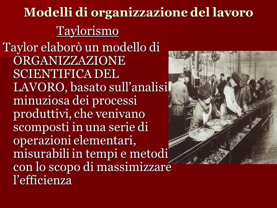 Modelli di organizzazione del lavoro