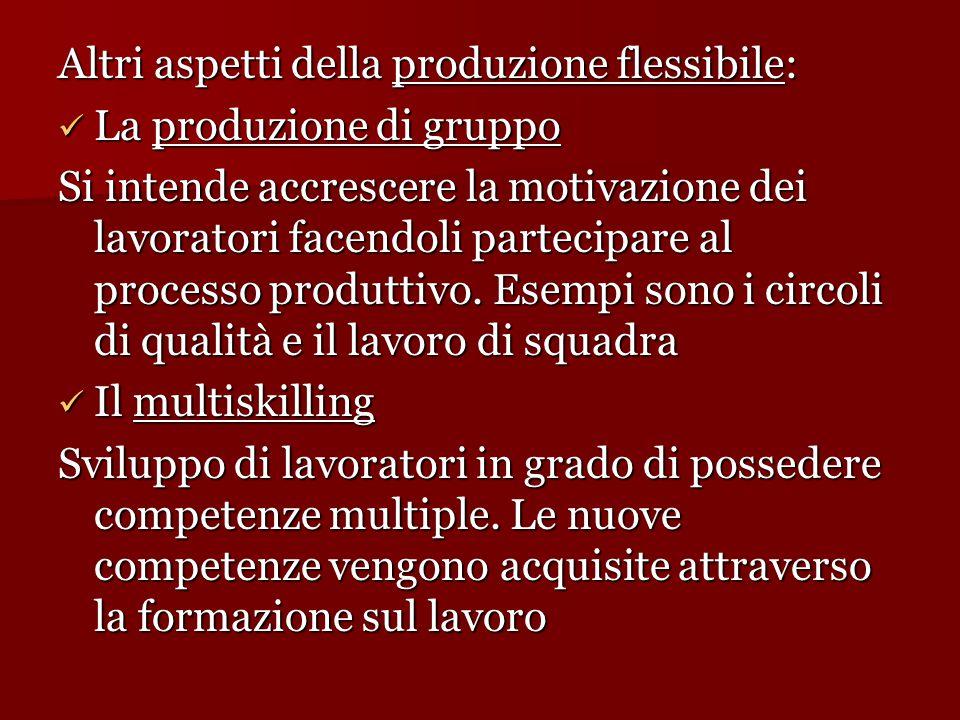 Altri aspetti della produzione flessibile: