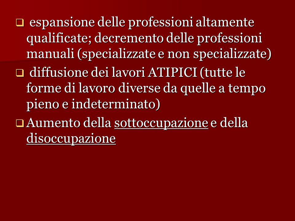 espansione delle professioni altamente qualificate; decremento delle professioni manuali (specializzate e non specializzate)