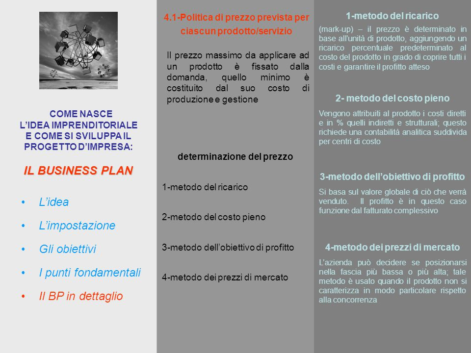 IL BUSINESS PLAN L'idea L'impostazione Gli obiettivi