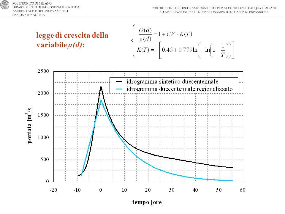 legge di crescita della variabile µ(d):