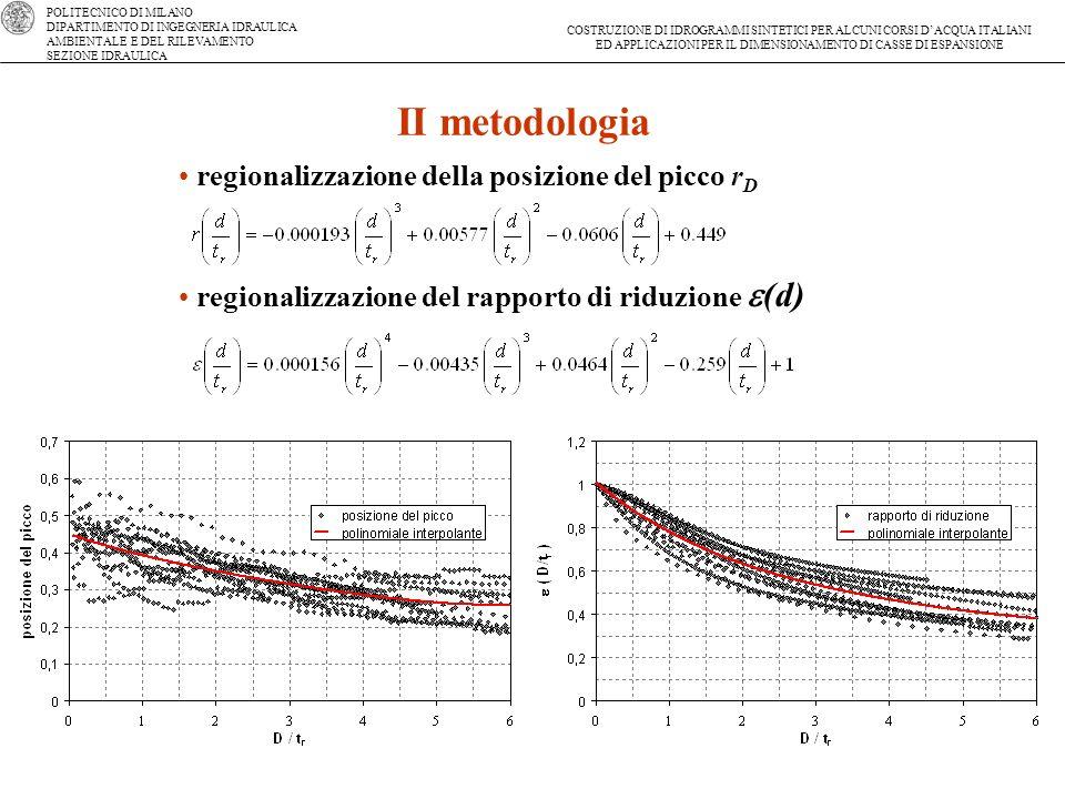 II metodologia regionalizzazione della posizione del picco rD
