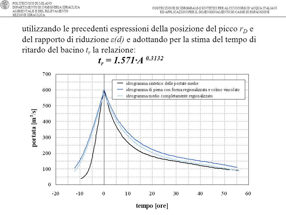 utilizzando le precedenti espressioni della posizione del picco rD e del rapporto di riduzione ε(d) e adottando per la stima del tempo di ritardo del bacino tr la relazione:
