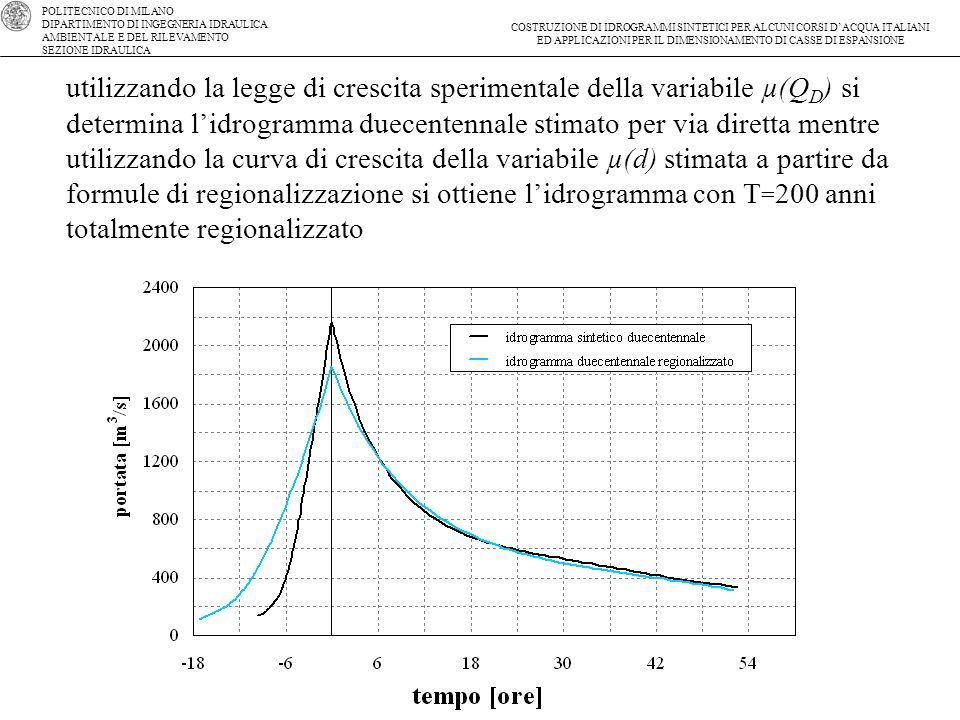 utilizzando la legge di crescita sperimentale della variabile µ(QD) si determina l'idrogramma duecentennale stimato per via diretta mentre utilizzando la curva di crescita della variabile µ(d) stimata a partire da formule di regionalizzazione si ottiene l'idrogramma con T=200 anni totalmente regionalizzato