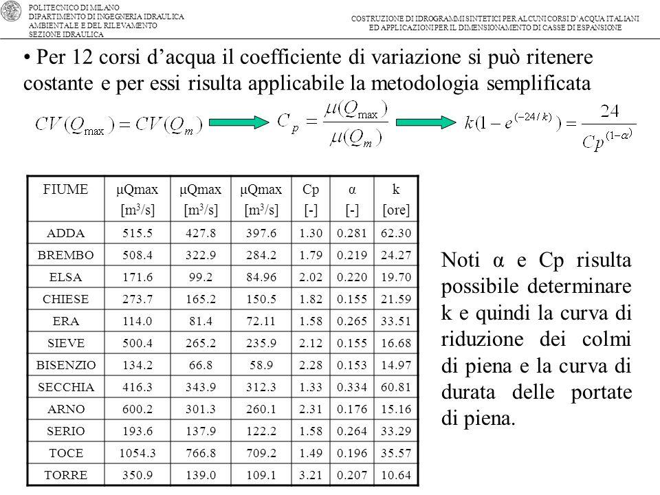 Per 12 corsi d'acqua il coefficiente di variazione si può ritenere costante e per essi risulta applicabile la metodologia semplificata