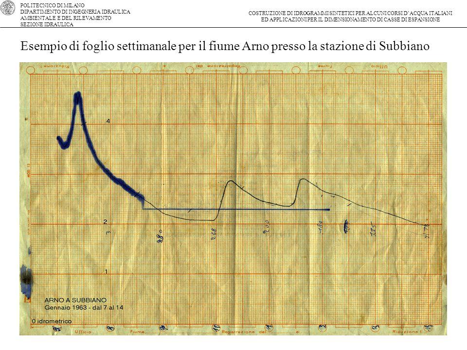 Esempio di foglio settimanale per il fiume Arno presso la stazione di Subbiano