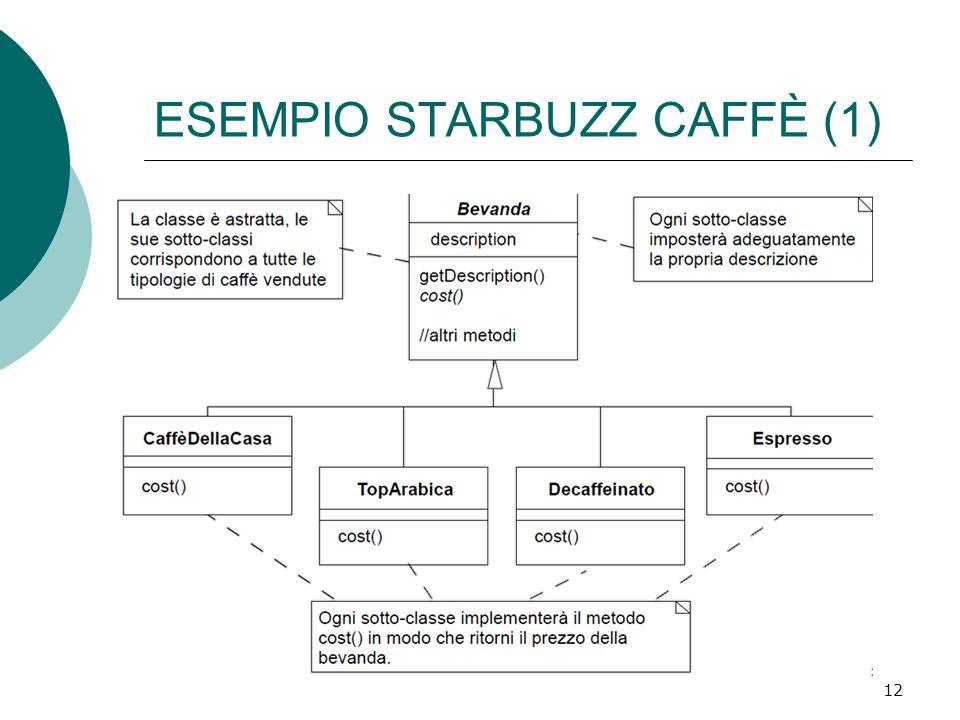 ESEMPIO STARBUZZ CAFFÈ (1)