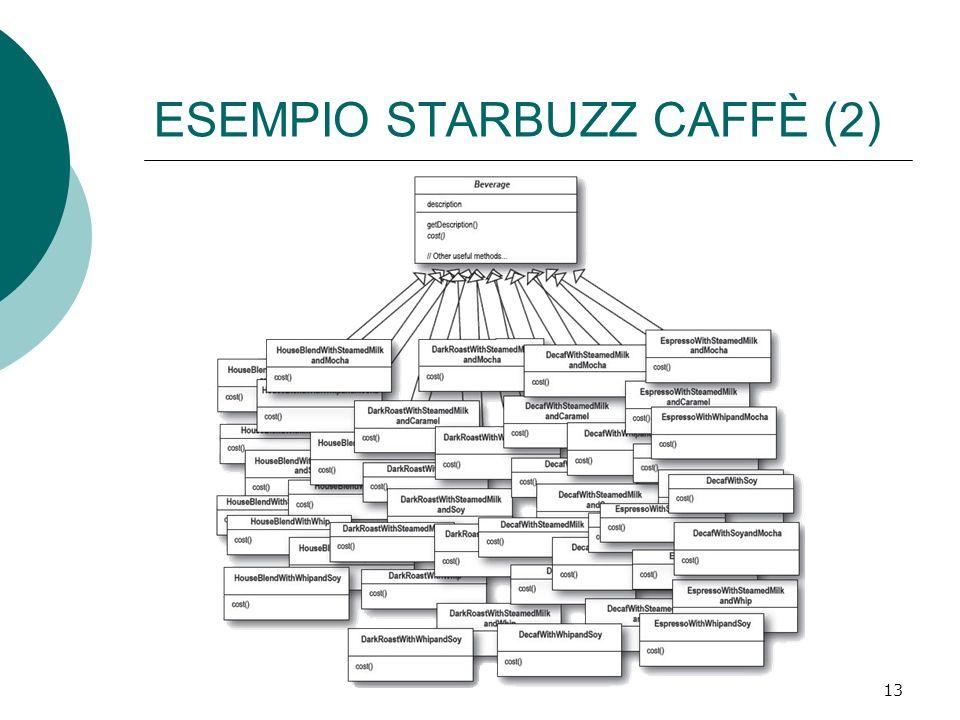 ESEMPIO STARBUZZ CAFFÈ (2)