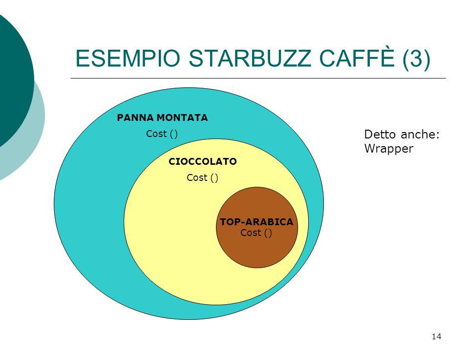 ESEMPIO STARBUZZ CAFFÈ (3)