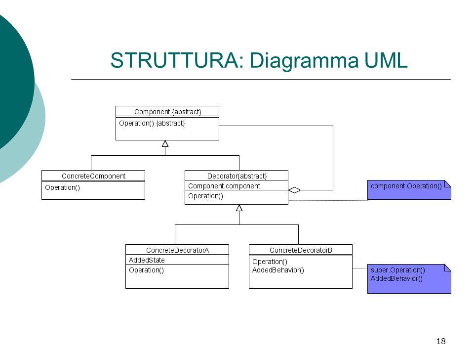 STRUTTURA: Diagramma UML