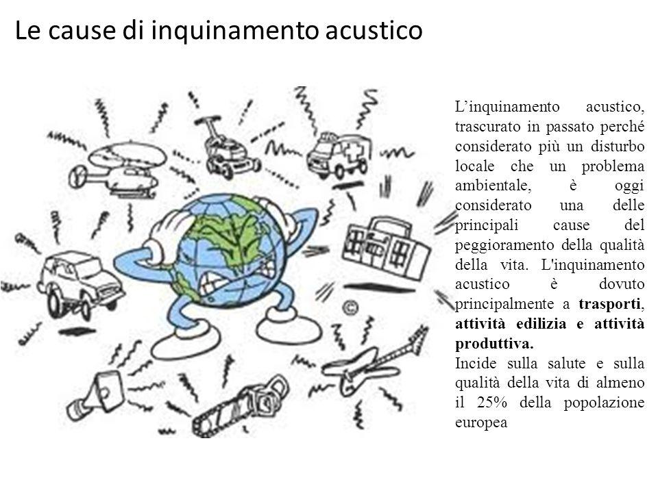 Le cause di inquinamento acustico