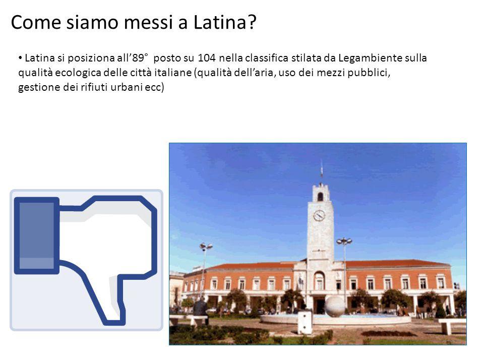 Come siamo messi a Latina