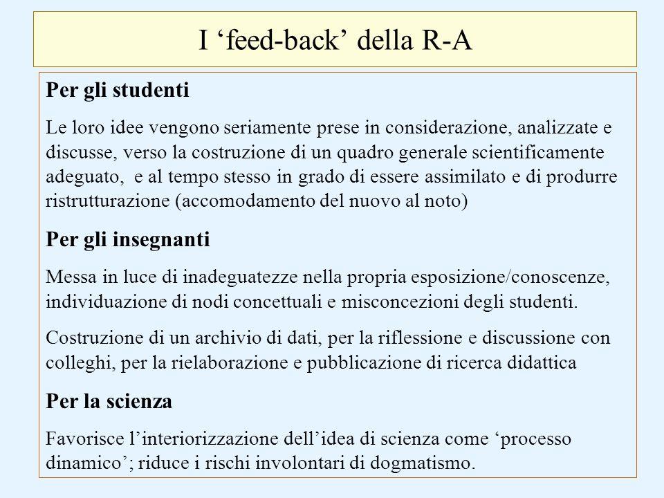 I 'feed-back' della R-A