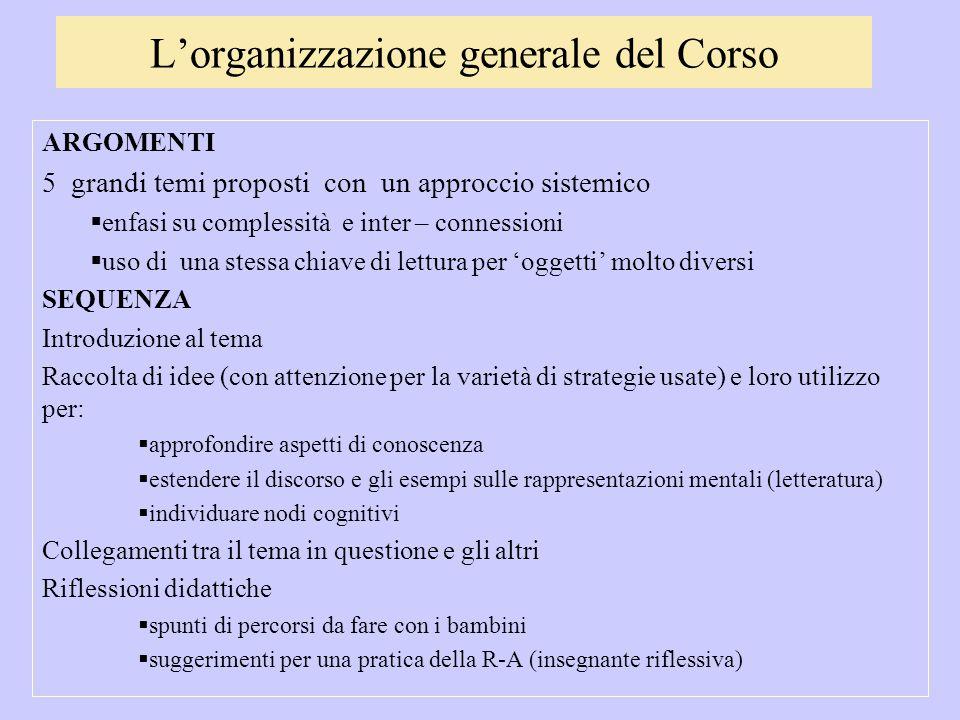 L'organizzazione generale del Corso