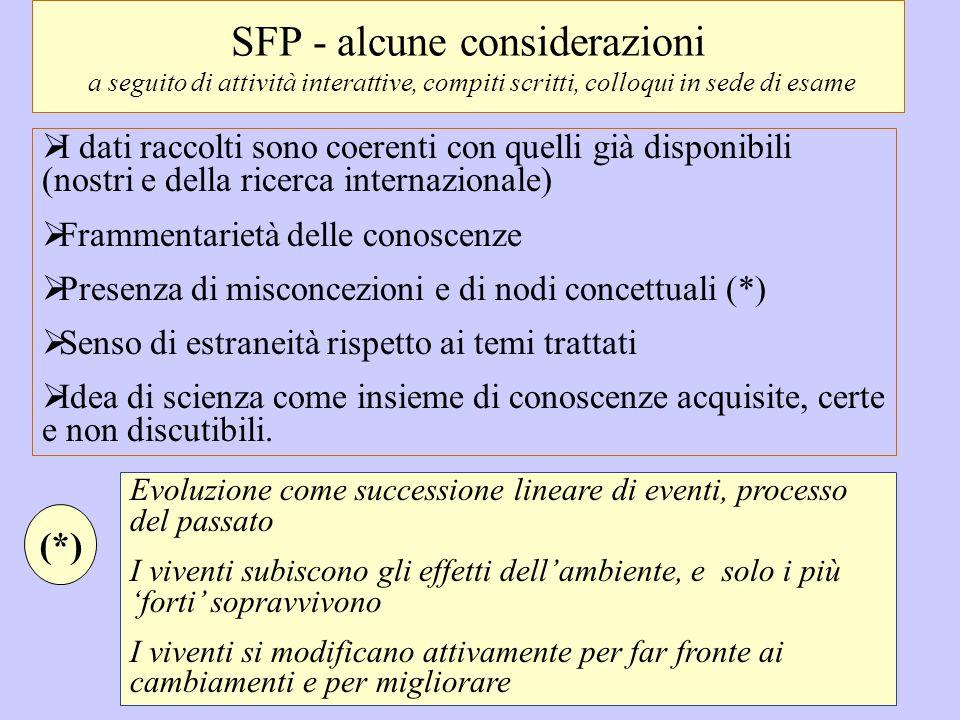 SFP - alcune considerazioni a seguito di attività interattive, compiti scritti, colloqui in sede di esame