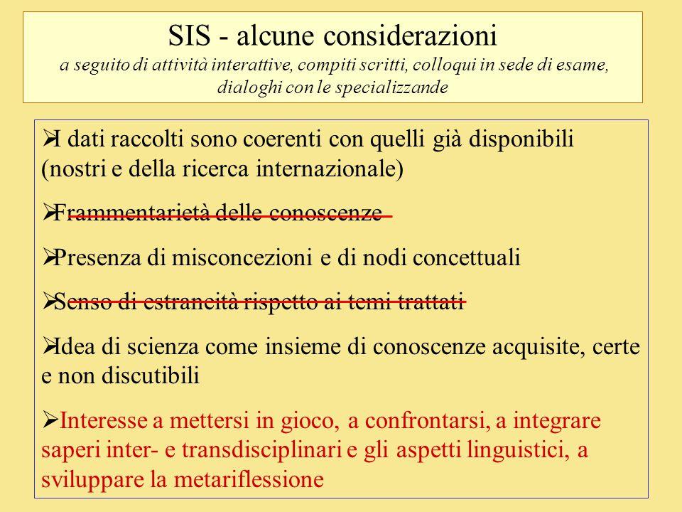 SIS - alcune considerazioni a seguito di attività interattive, compiti scritti, colloqui in sede di esame, dialoghi con le specializzande