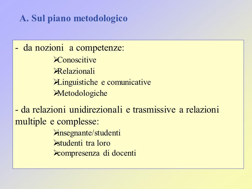 A. Sul piano metodologico