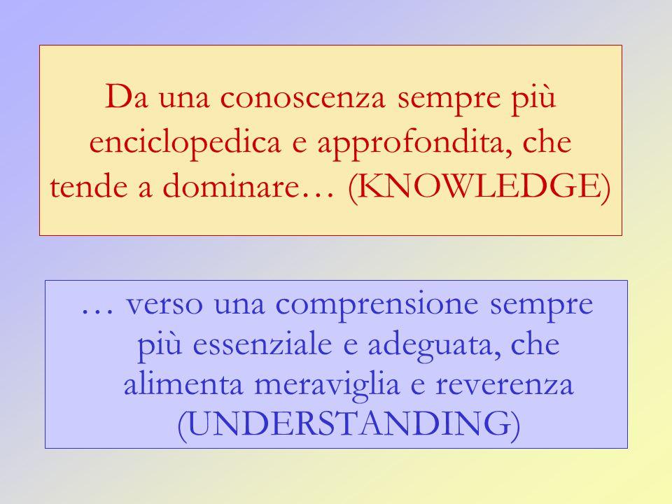 Da una conoscenza sempre più enciclopedica e approfondita, che tende a dominare… (KNOWLEDGE)
