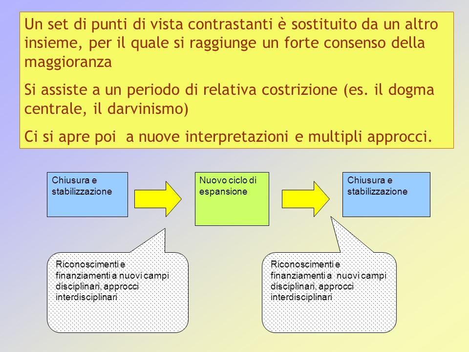 Ci si apre poi a nuove interpretazioni e multipli approcci.