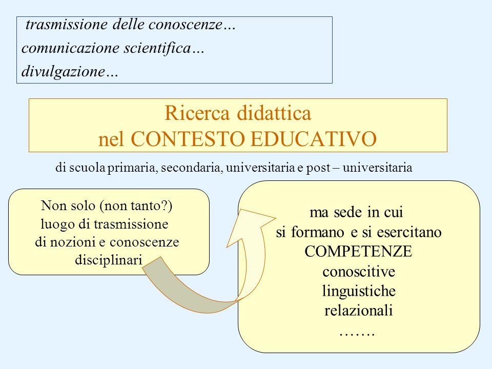 Ricerca didattica nel CONTESTO EDUCATIVO
